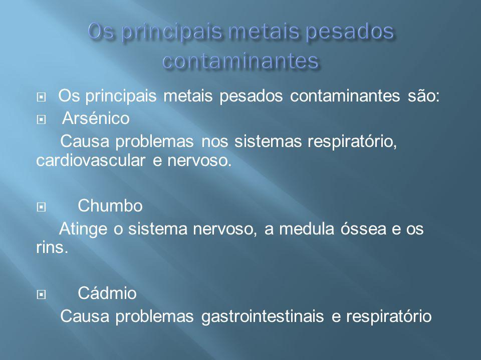 Os principais metais pesados contaminantes