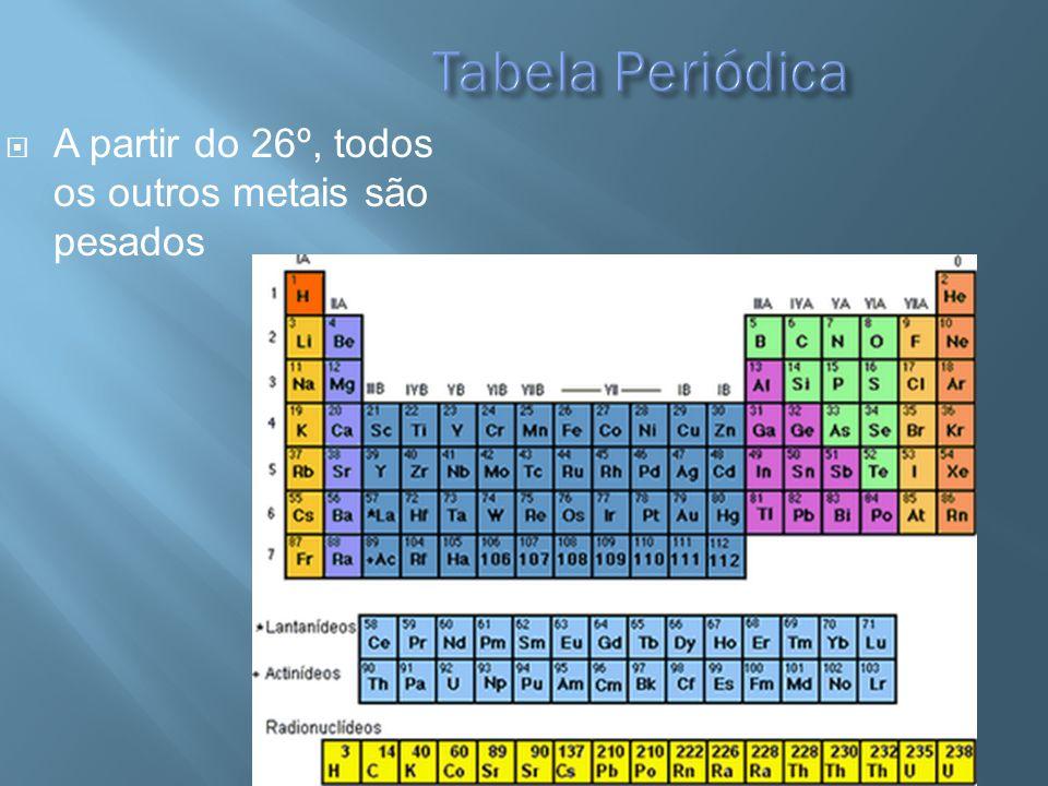 Tabela Periódica A partir do 26º, todos os outros metais são pesados