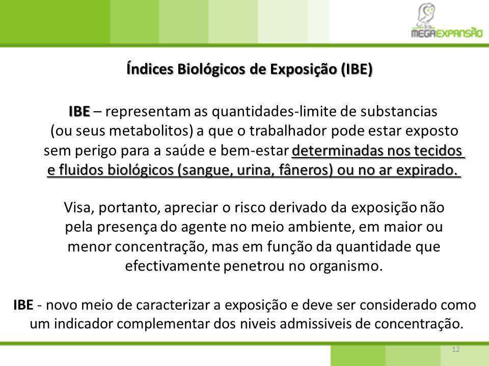 Índices Biológicos de Exposição (IBE)