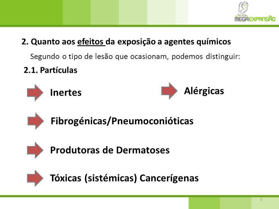 Fibrogénicas/Pneumoconióticas