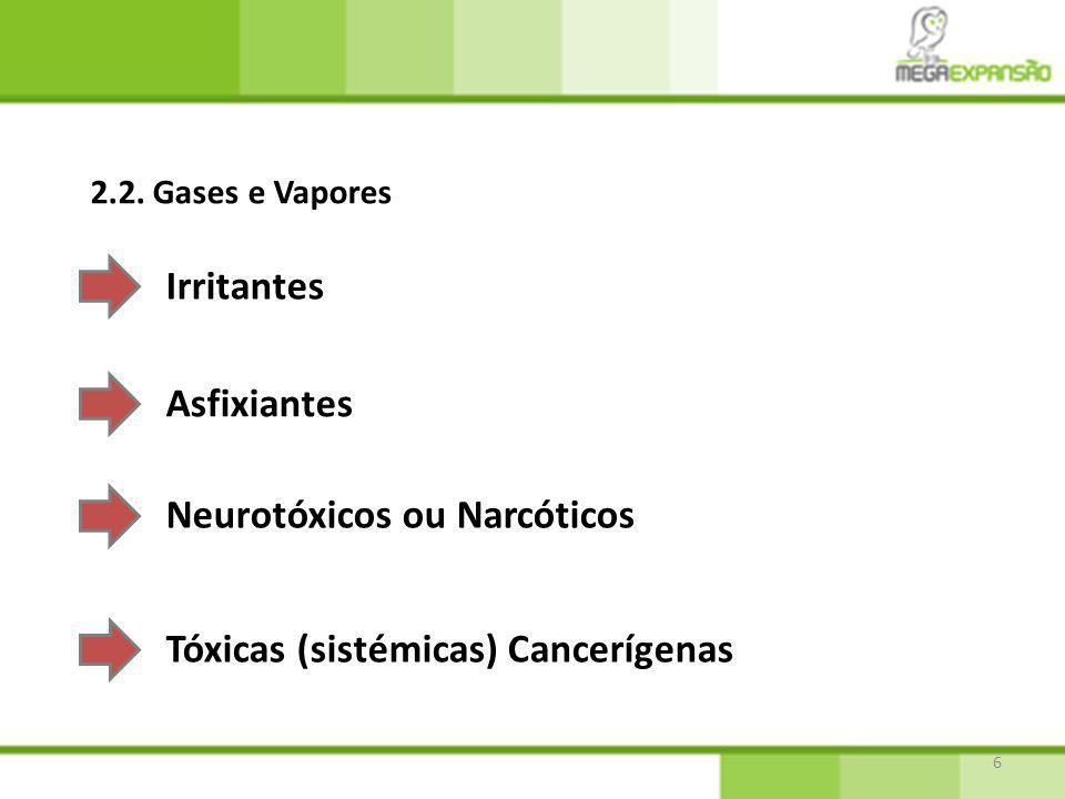 Neurotóxicos ou Narcóticos