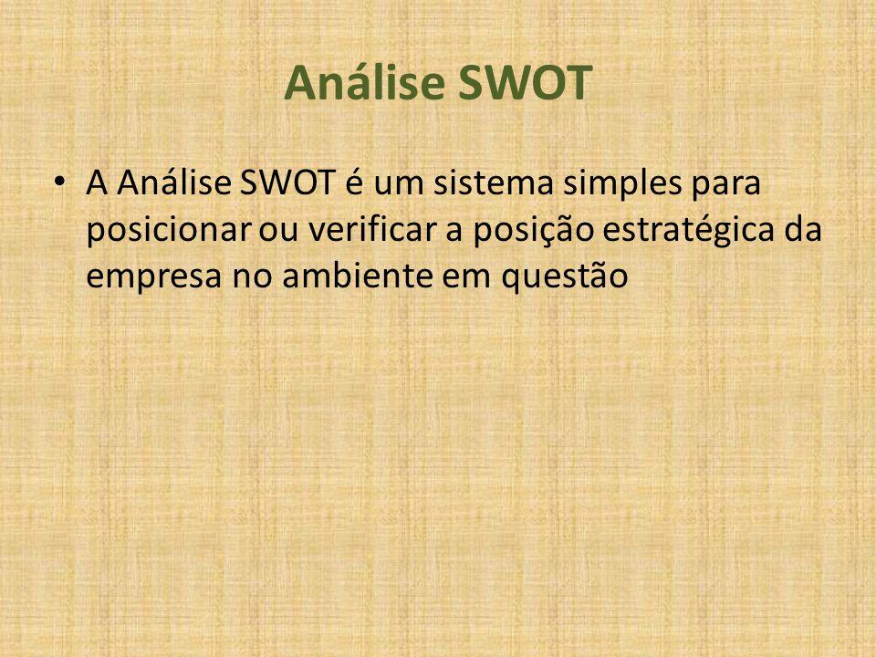 Análise SWOT A Análise SWOT é um sistema simples para posicionar ou verificar a posição estratégica da empresa no ambiente em questão.