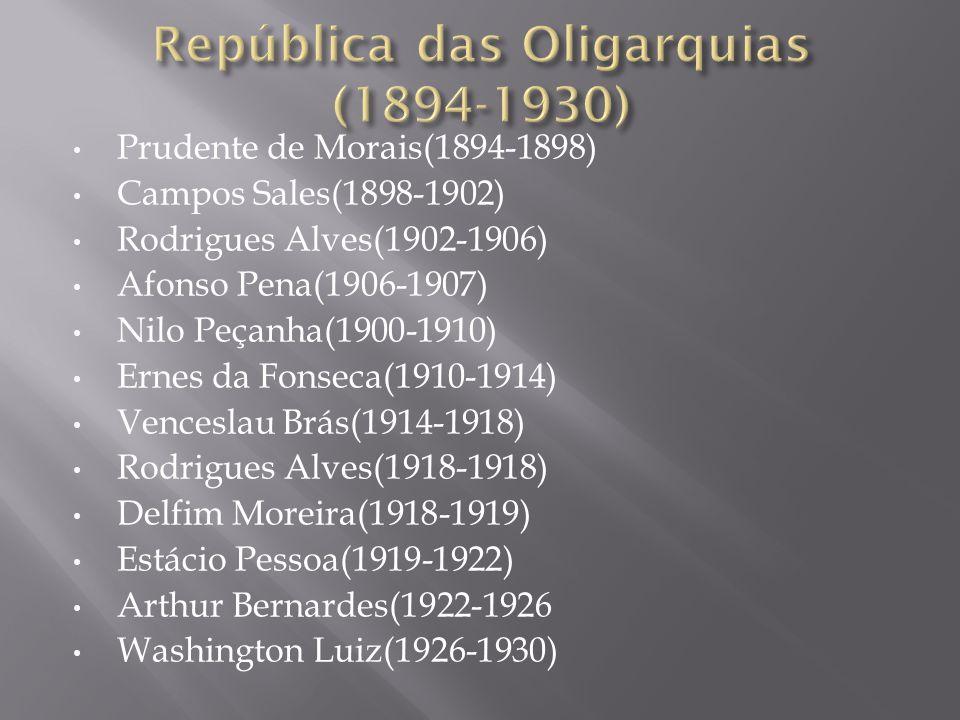 República das Oligarquias (1894-1930)