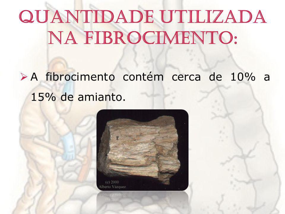 Quantidade utilizada na fibrocimento: