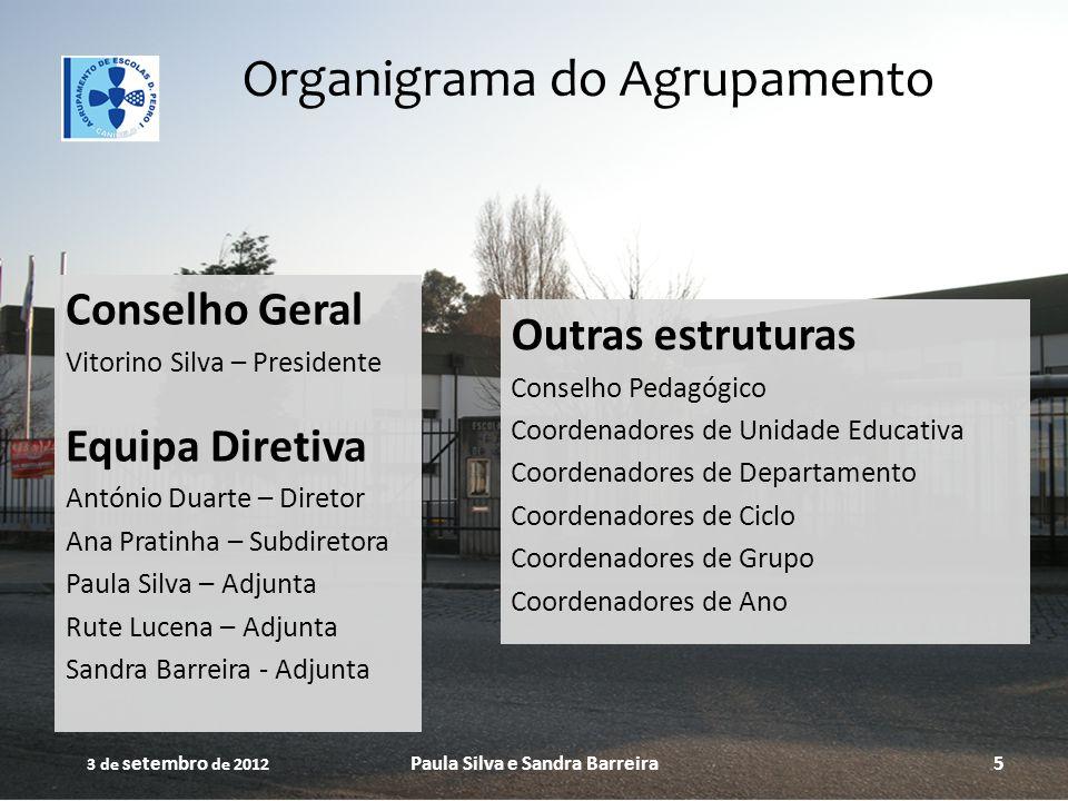 Organigrama do Agrupamento