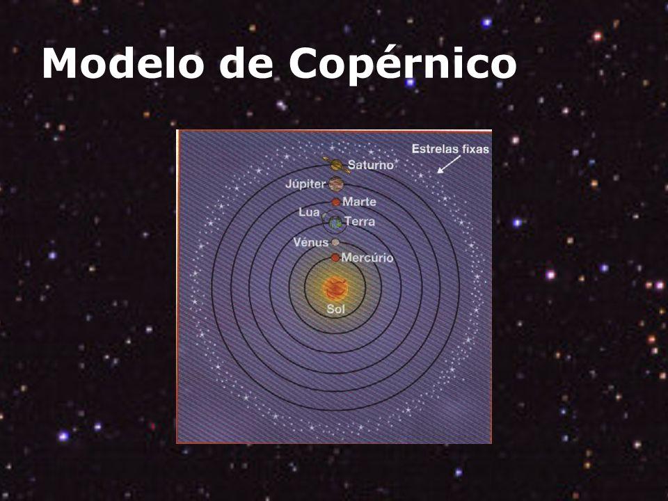 Modelo de Copérnico