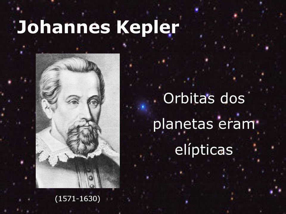 Orbitas dos planetas eram elípticas