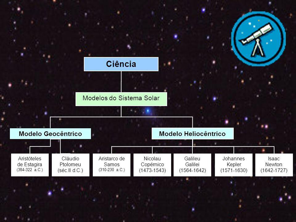 Ciência Modelos do Sistema Solar Modelo Geocêntrico