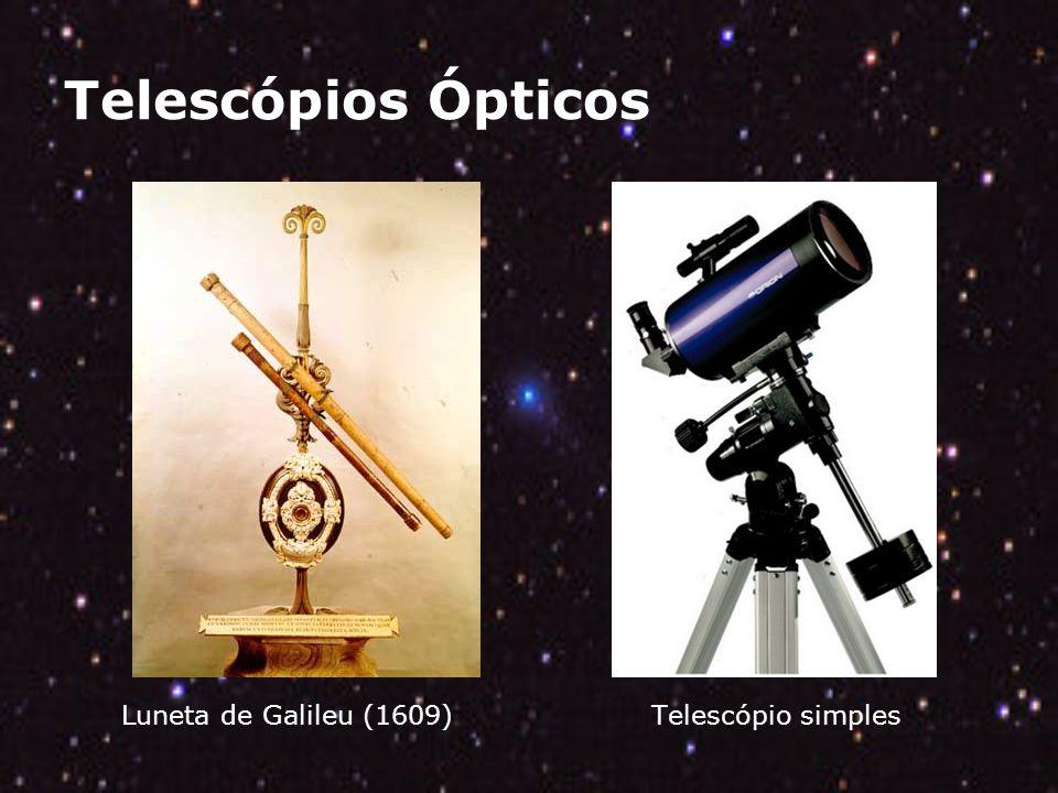 Telescópios Ópticos Luneta de Galileu (1609) Telescópio simples