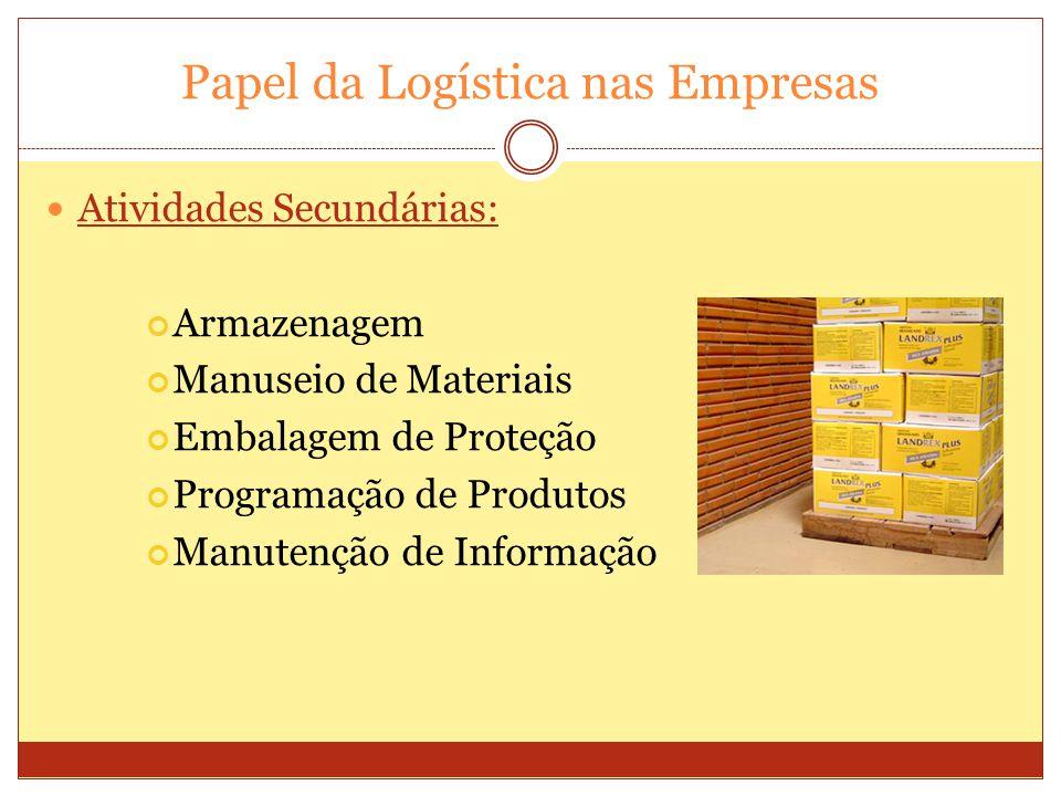 Papel da Logística nas Empresas