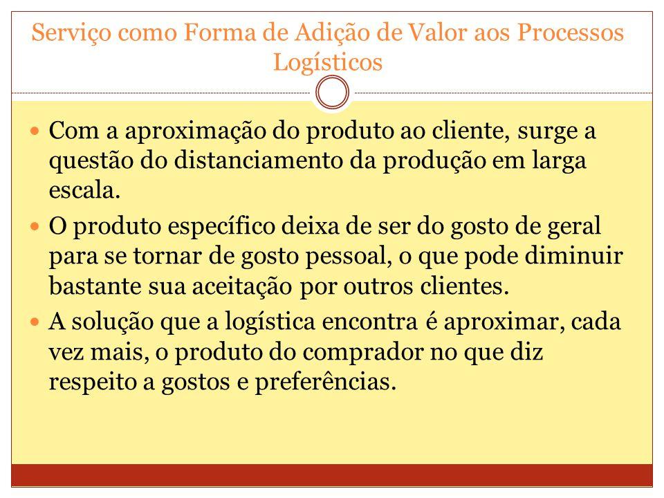 Serviço como Forma de Adição de Valor aos Processos Logísticos