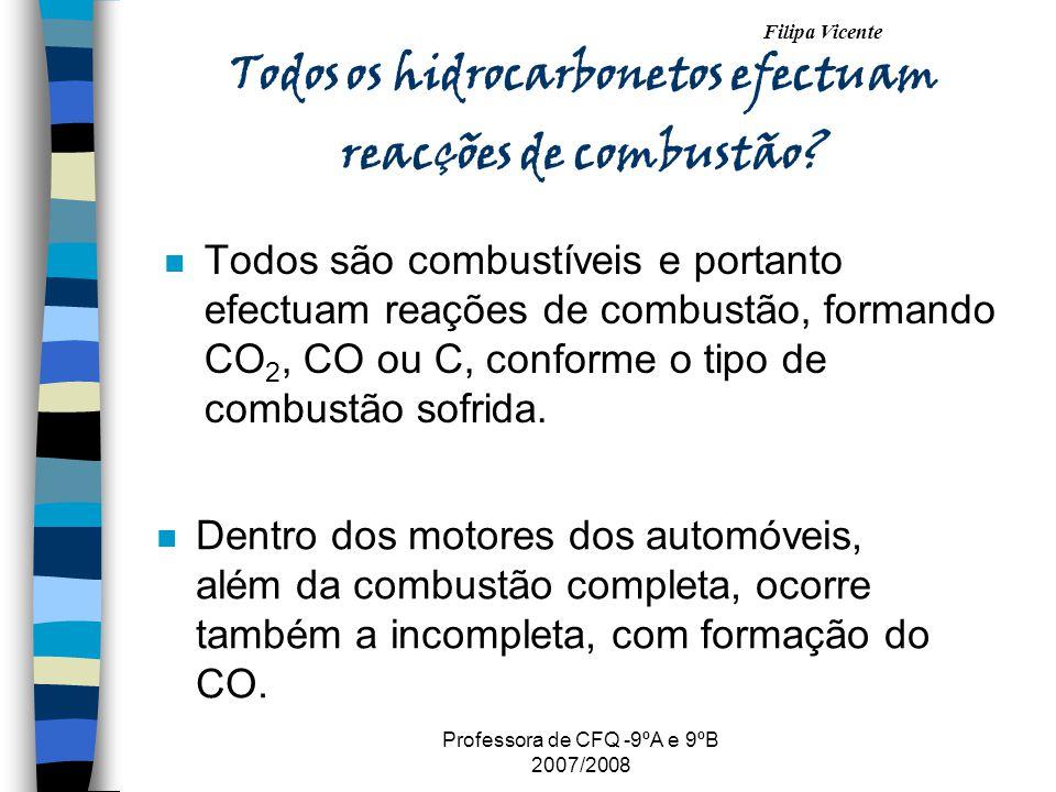 Todos os hidrocarbonetos efectuam reacções de combustão