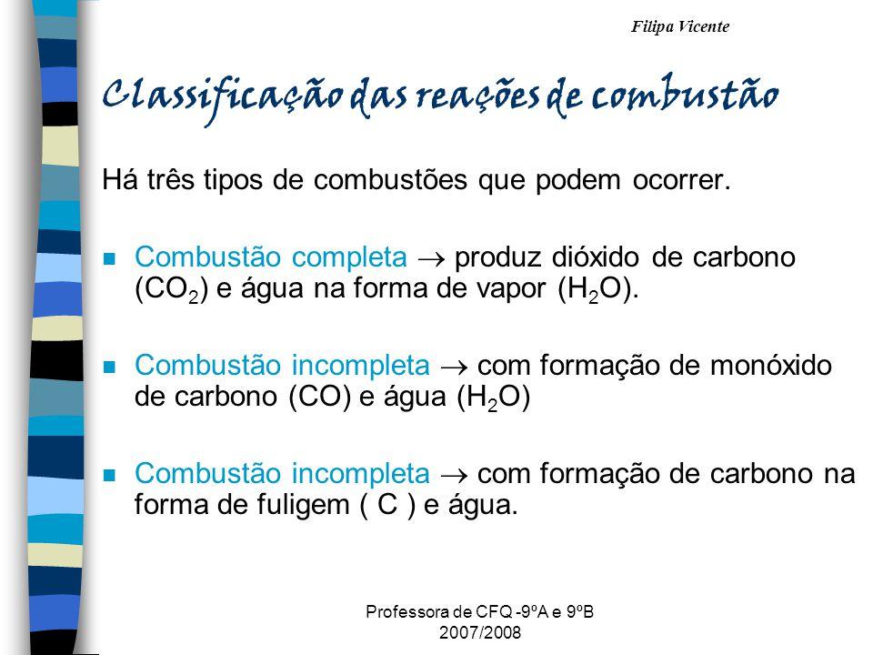 Classificação das reações de combustão