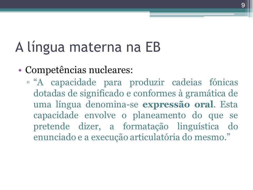 A língua materna na EB Competências nucleares: