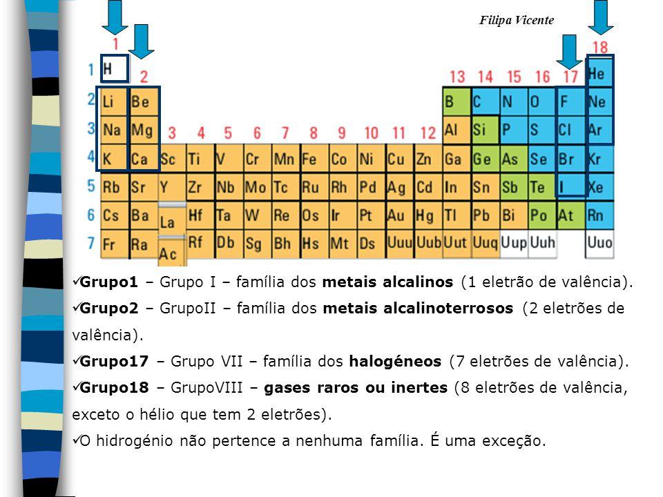 Grupo1 – Grupo I – família dos metais alcalinos (1 eletrão de valência).