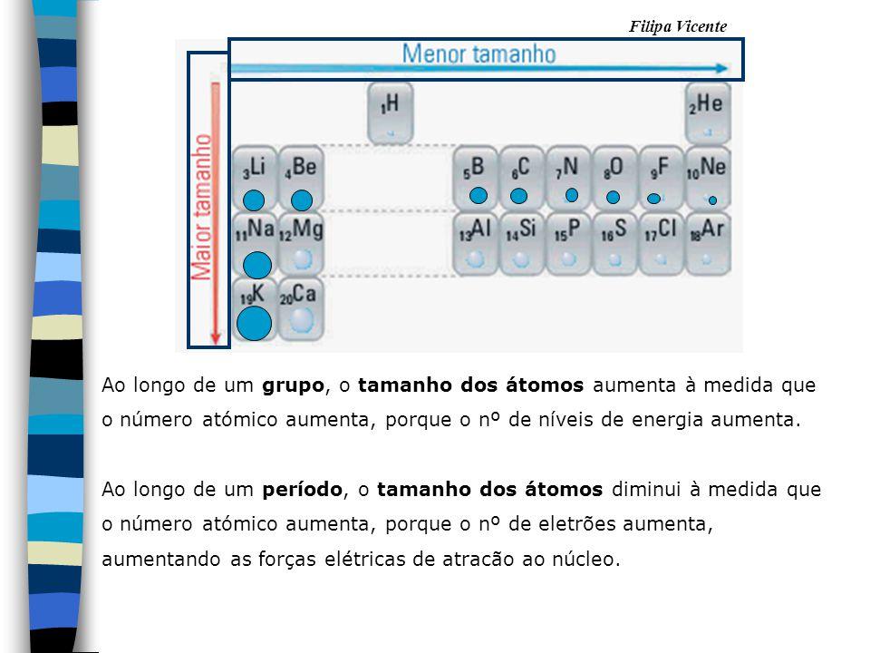 Ao longo de um grupo, o tamanho dos átomos aumenta à medida que o número atómico aumenta, porque o nº de níveis de energia aumenta.