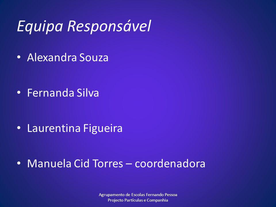 Agrupamento de Escolas Fernando Pessoa Projecto Partículas e Companhia
