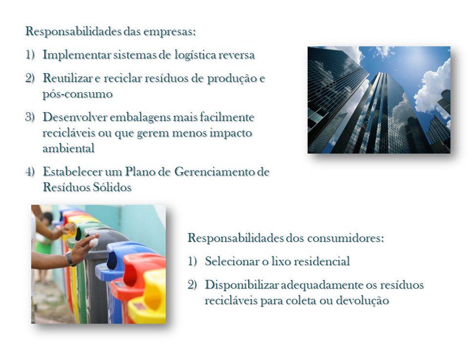 Responsabilidades das empresas: