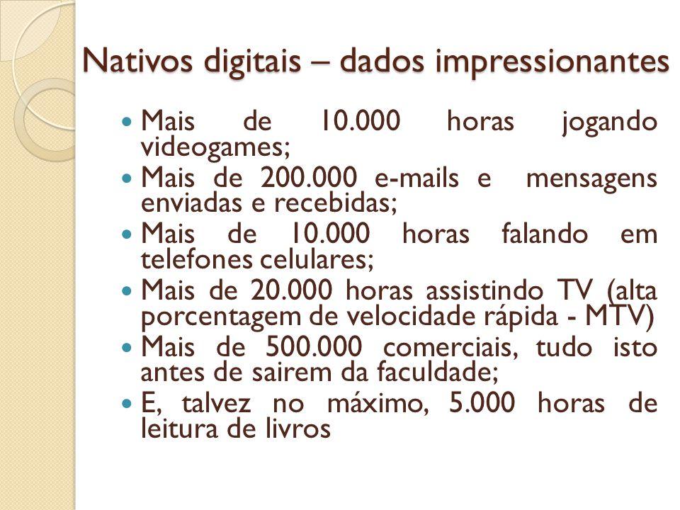 Nativos digitais – dados impressionantes