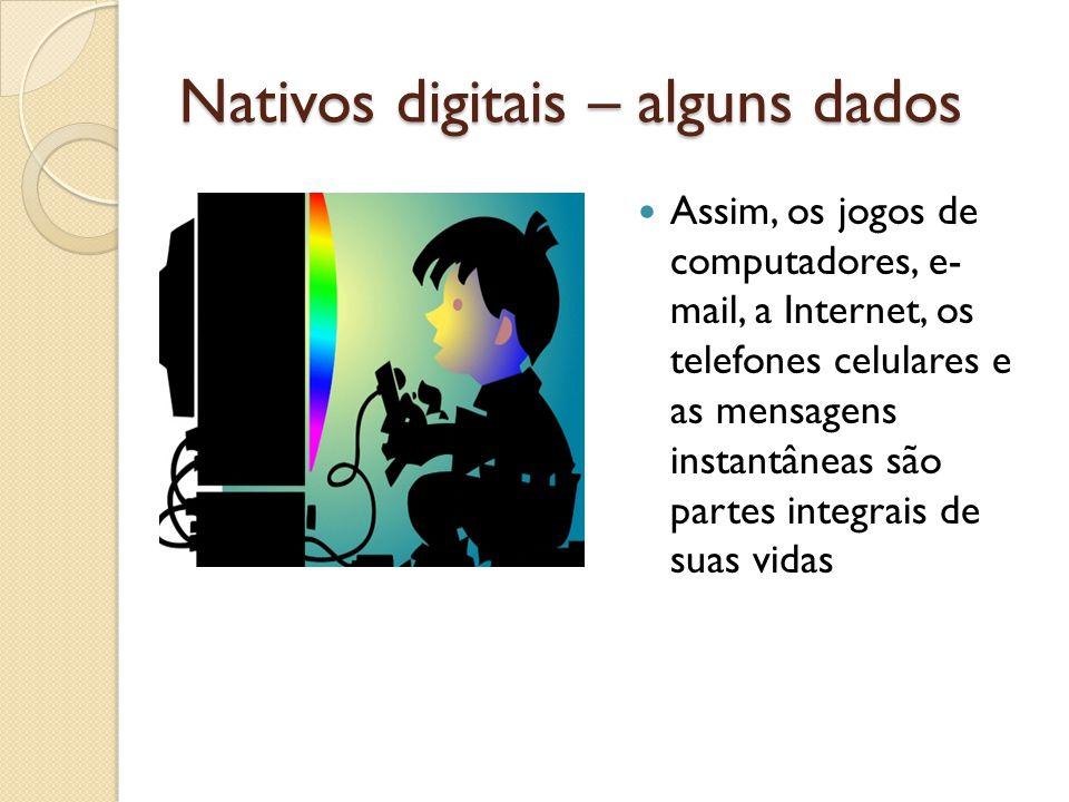 Nativos digitais – alguns dados