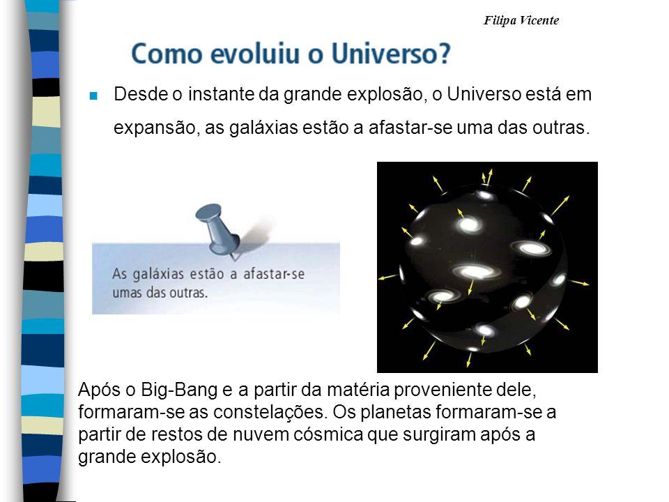 Desde o instante da grande explosão, o Universo está em expansão, as galáxias estão a afastar-se uma das outras.