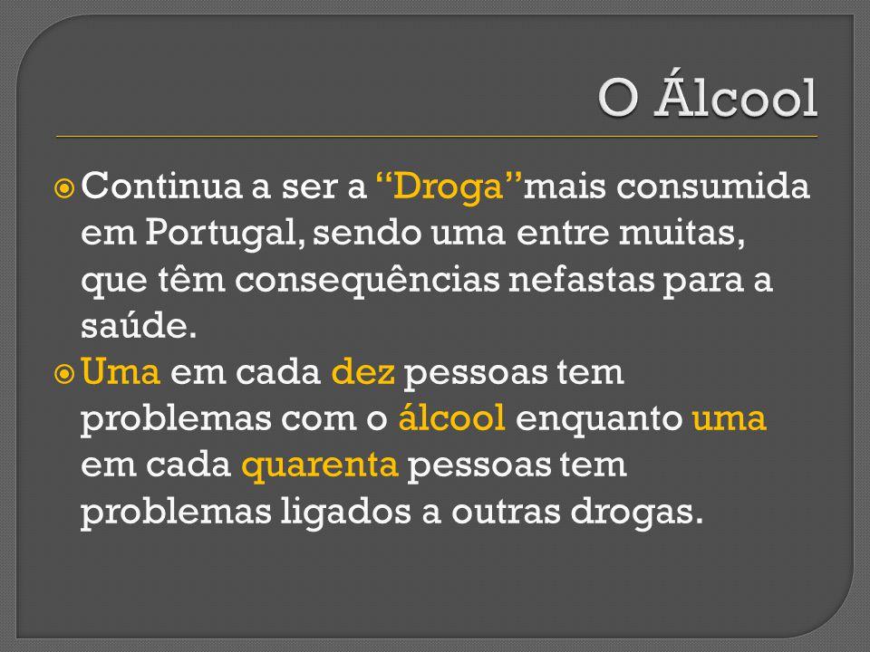 O Álcool Continua a ser a Droga mais consumida em Portugal, sendo uma entre muitas, que têm consequências nefastas para a saúde.