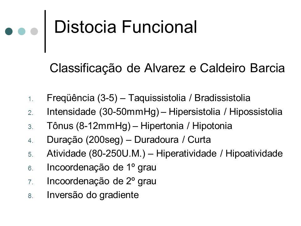 Distocia Funcional Classificação de Alvarez e Caldeiro Barcia