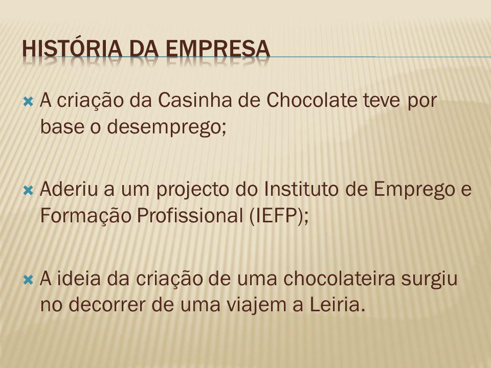 História da Empresa A criação da Casinha de Chocolate teve por base o desemprego;