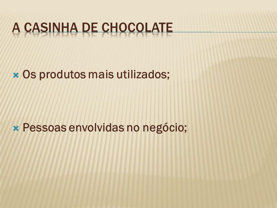A casinha de Chocolate Os produtos mais utilizados;