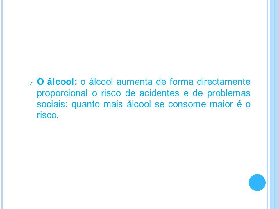 O álcool: o álcool aumenta de forma directamente proporcional o risco de acidentes e de problemas sociais: quanto mais álcool se consome maior é o risco.