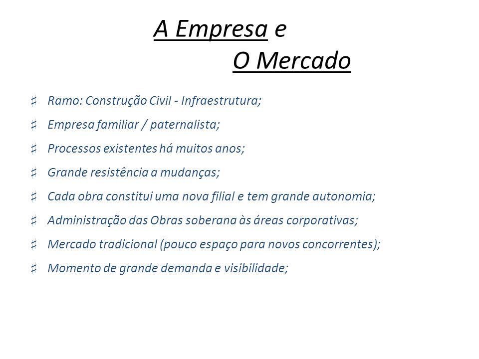 A Empresa e O Mercado Ramo: Construção Civil - Infraestrutura;