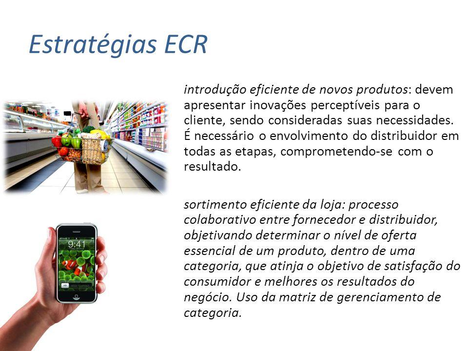 Estratégias ECR