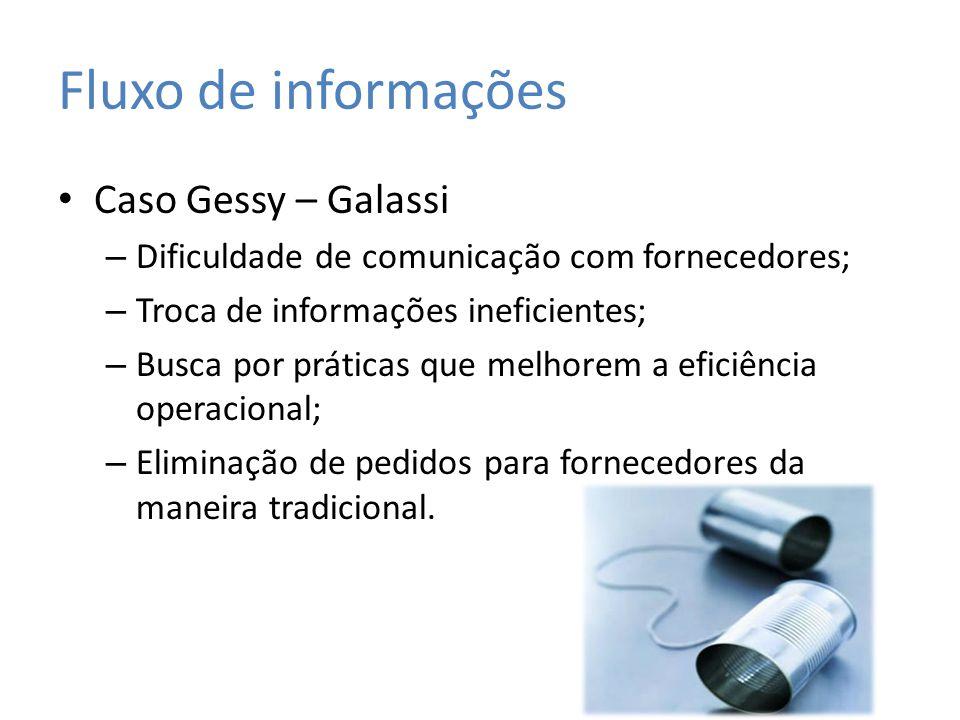 Fluxo de informações Caso Gessy – Galassi