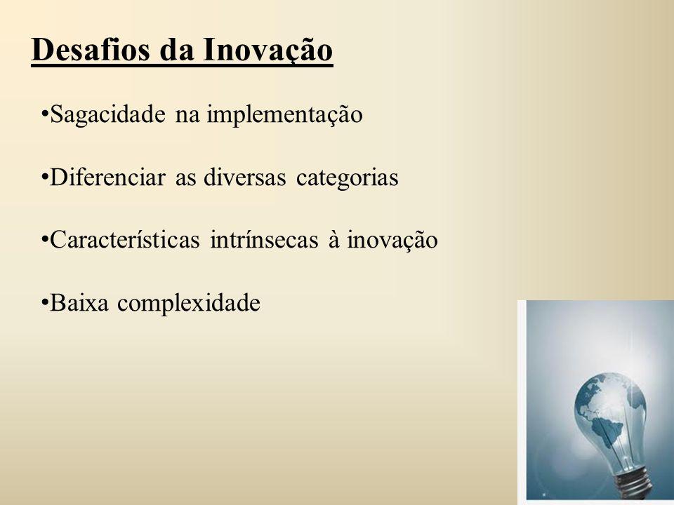 Desafios da Inovação Sagacidade na implementação
