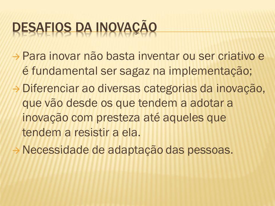 Desafios da Inovação Para inovar não basta inventar ou ser criativo e é fundamental ser sagaz na implementação;