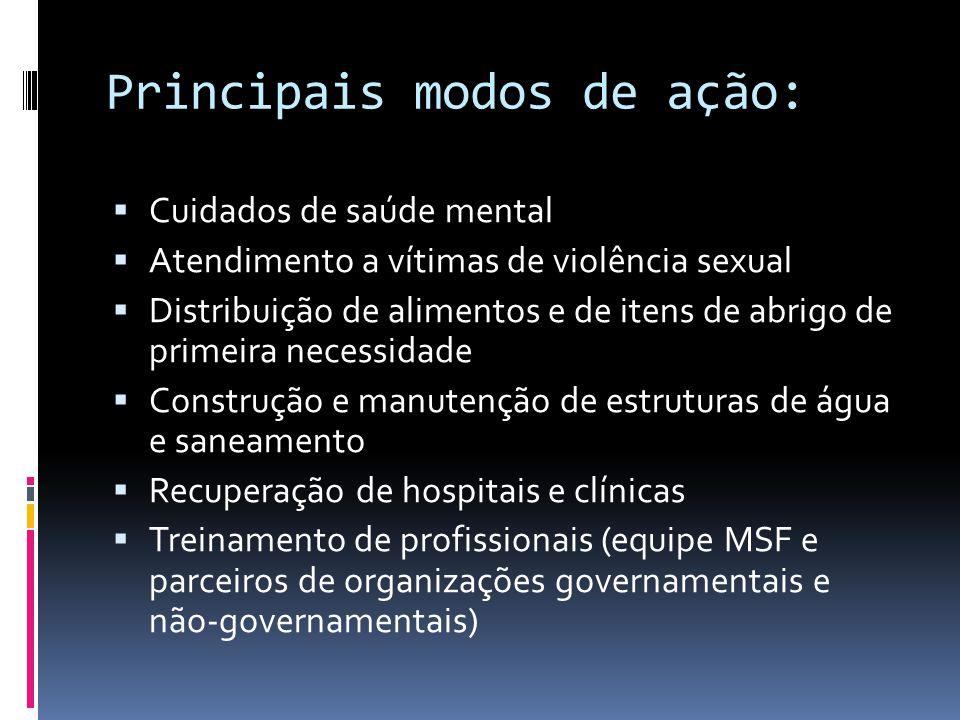 Principais modos de ação: