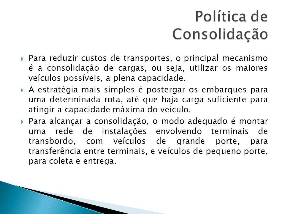 Política de Consolidação