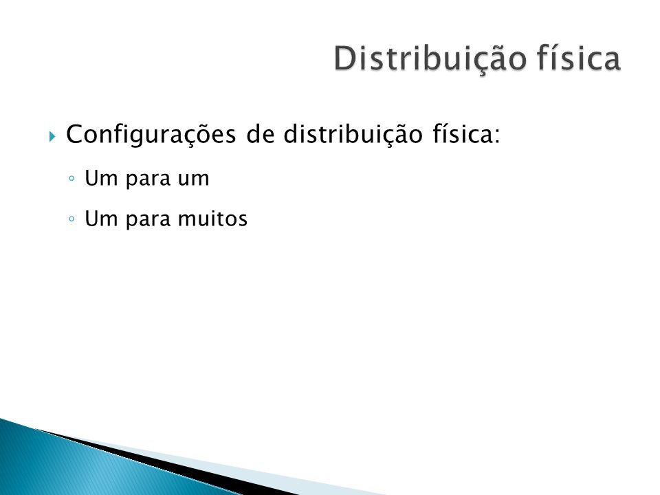 Distribuição física Configurações de distribuição física: Um para um