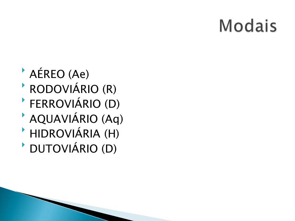 Modais AÉREO (Ae) RODOVIÁRIO (R) FERROVIÁRIO (D) AQUAVIÁRIO (Aq)