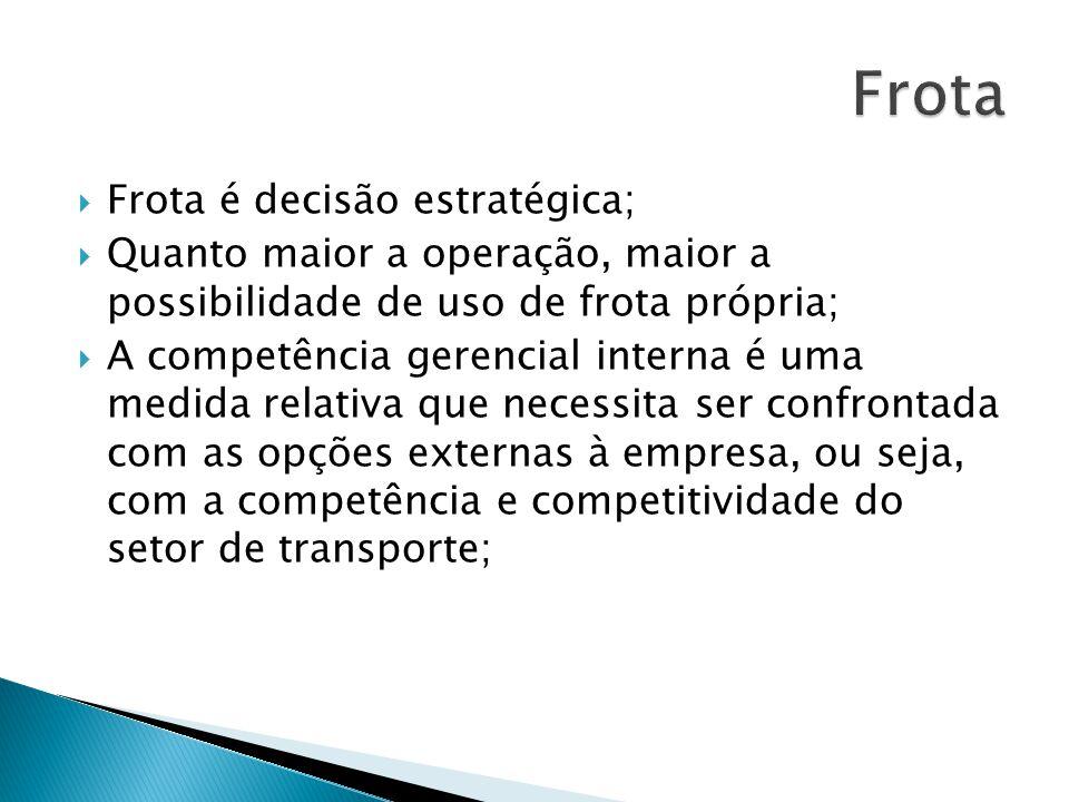 Frota Frota é decisão estratégica;