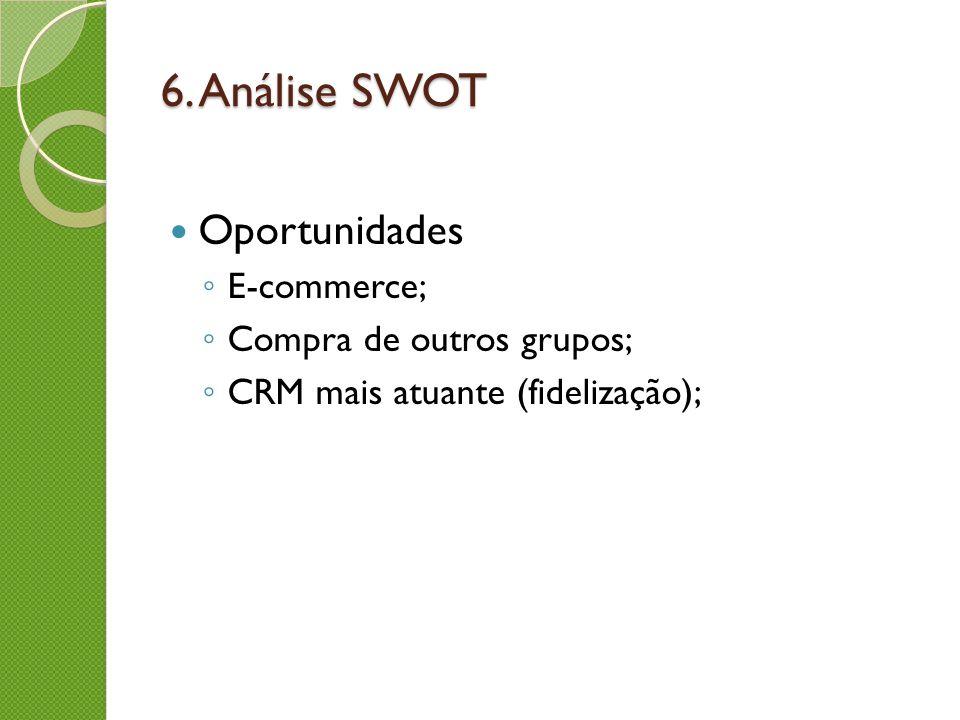 6. Análise SWOT Oportunidades E-commerce; Compra de outros grupos;
