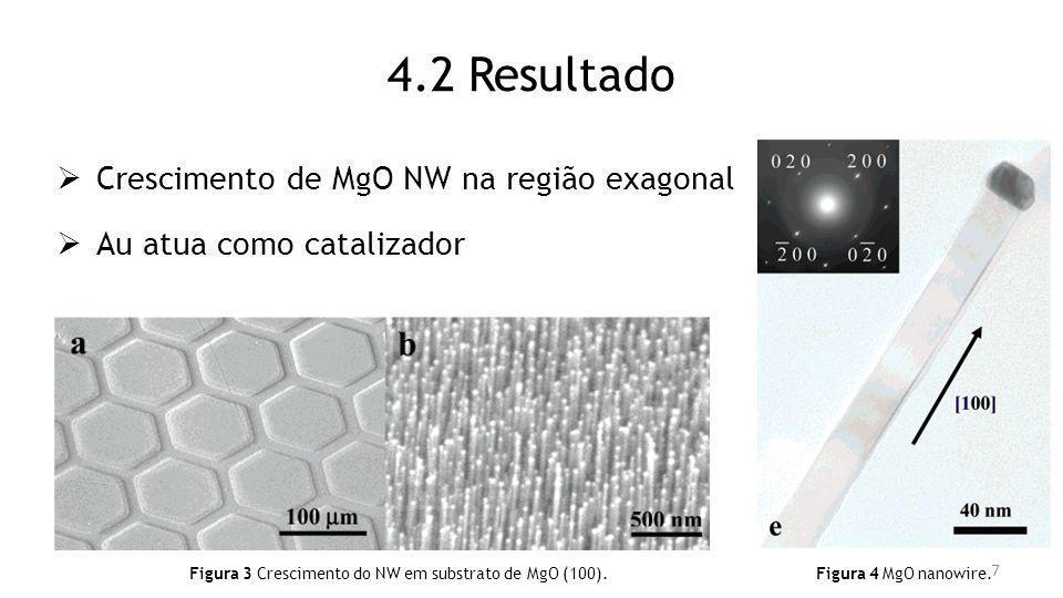 4.2 Resultado Crescimento de MgO NW na região exagonal