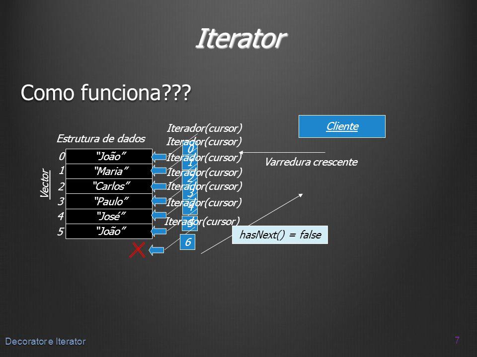 Iterator Como funciona Cliente Iterador(cursor) Estrutura de dados