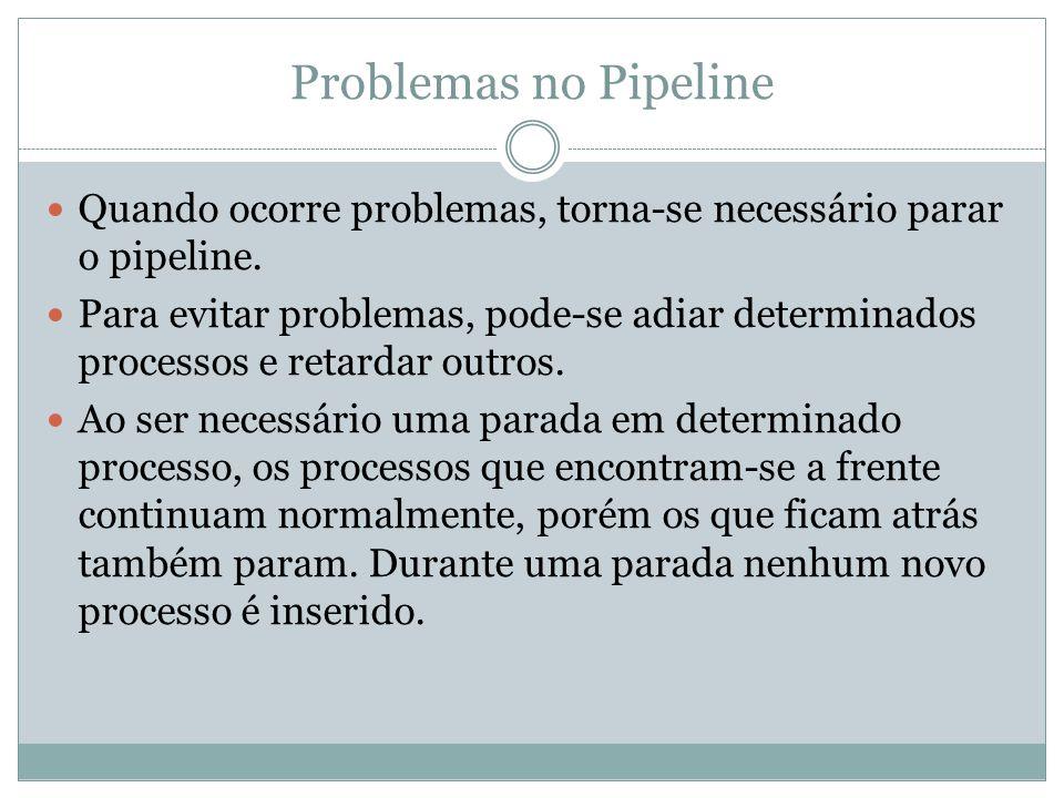 Problemas no Pipeline Quando ocorre problemas, torna-se necessário parar o pipeline.