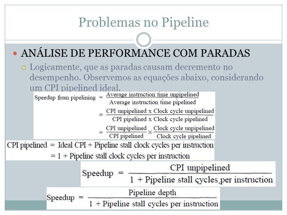 Problemas no Pipeline Análise de Performance com paradas