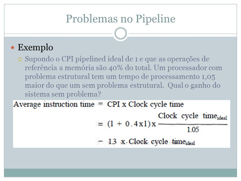Problemas no Pipeline Exemplo