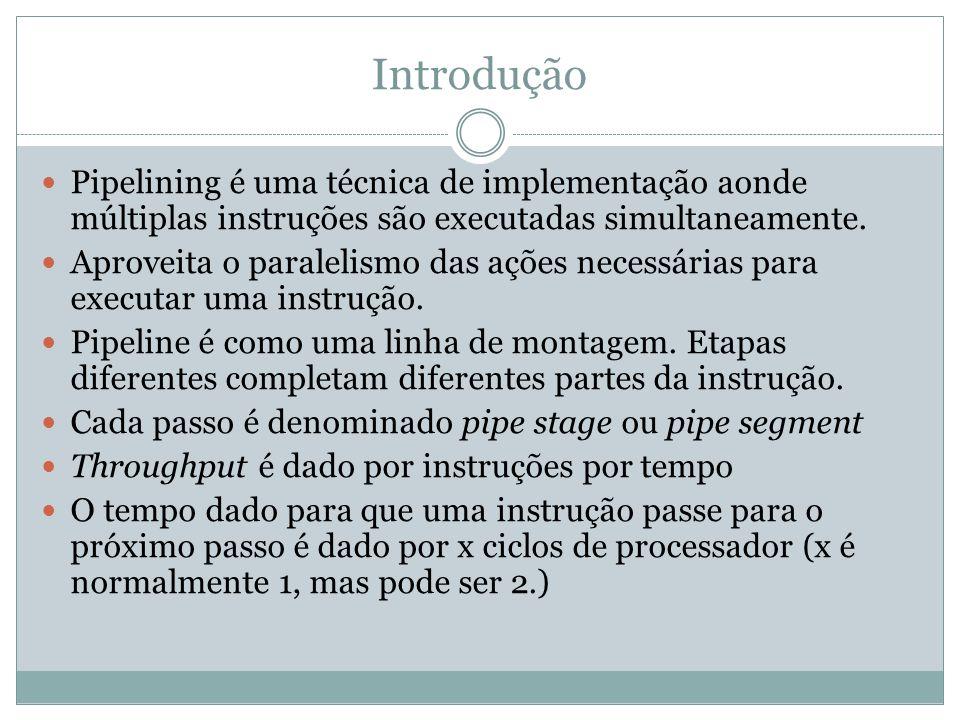 Introdução Pipelining é uma técnica de implementação aonde múltiplas instruções são executadas simultaneamente.