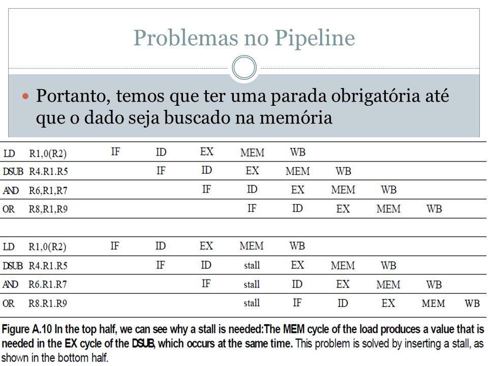Problemas no Pipeline Portanto, temos que ter uma parada obrigatória até que o dado seja buscado na memória.