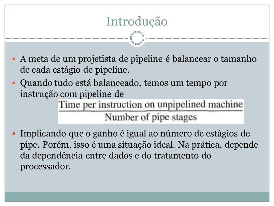 Introdução A meta de um projetista de pipeline é balancear o tamanho de cada estágio de pipeline.