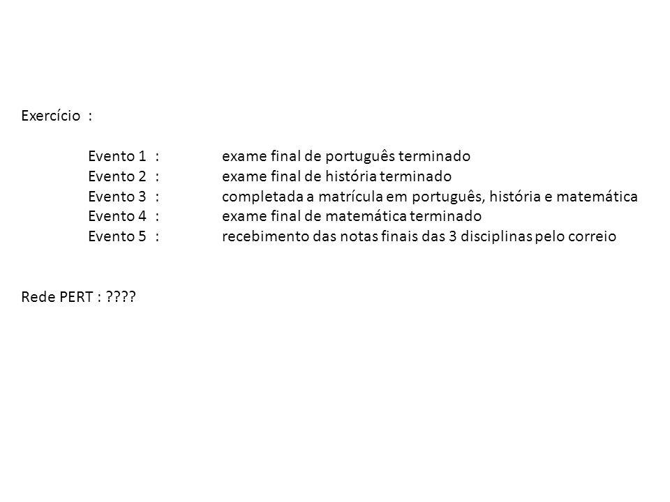 Exercício : Evento 1 : exame final de português terminado. Evento 2 : exame final de história terminado.